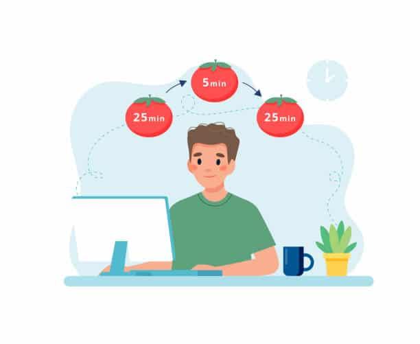 méthode pomodoro intervalles minuteur gestion temps travail