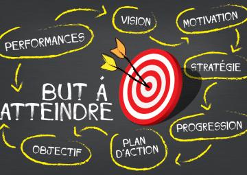 objectifs SMART entreprise canal acquisition medias sociaux criteres astuces business