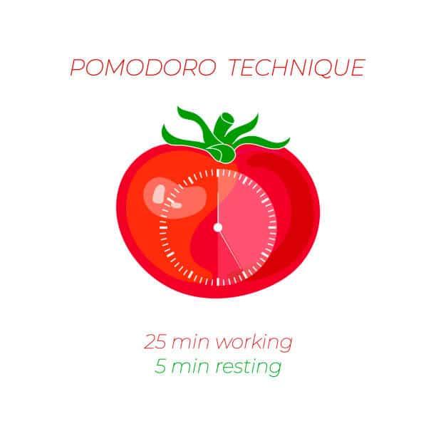pomodoro technique travail pro intervalles minuteur