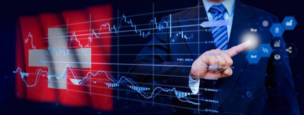 ouvrir une entreprise en suisse fiscalité avantages forme de sociétés SARL